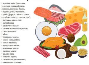 Кето диета меню жиры
