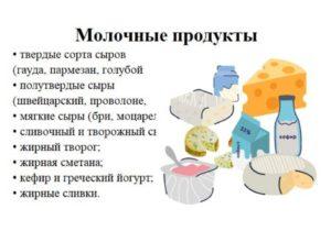 Кето диета меню молочные продукты