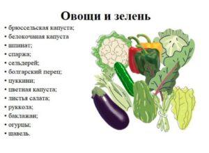 Кето диета меню овощи