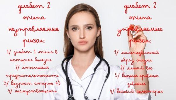 Низкоуглеводное меню для диабетиков 2 типа рецепты